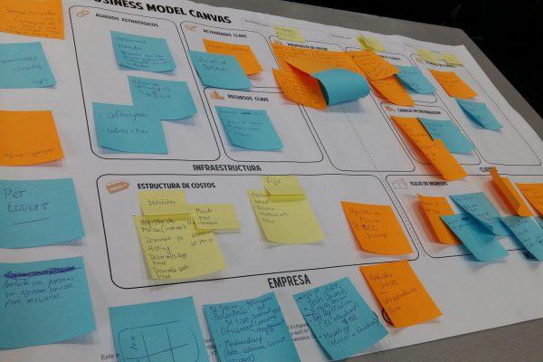 desafio-dojo-startup-12-bussines-mode-canvas-capece-peru