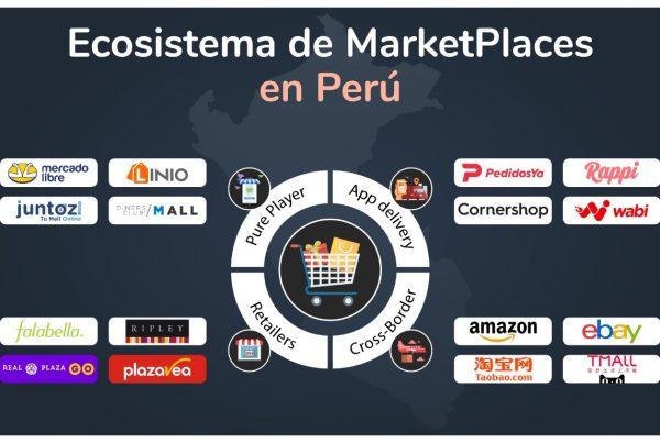 Ecosistema marketplaces en el Perú