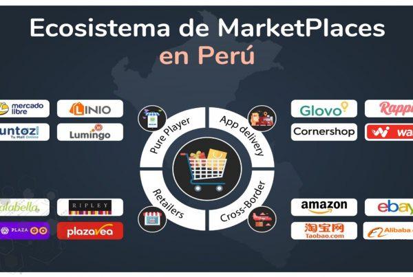 marketplaces Perú ecosistema